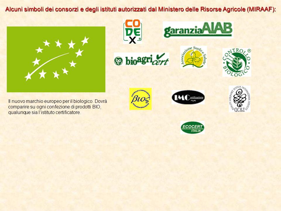 Alcuni simboli dei consorzi e degli istituti autorizzati dal Ministero delle Risorse Agricole (MIRAAF): Il nuovo marchio europeo per il biologico. Dov