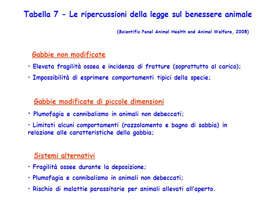 Tabella 7 - Le ripercussioni della legge sul benessere animale (Scientific Panel Animal Health and Animal Welfare, 2005) Sistemi alternativi Fragilità