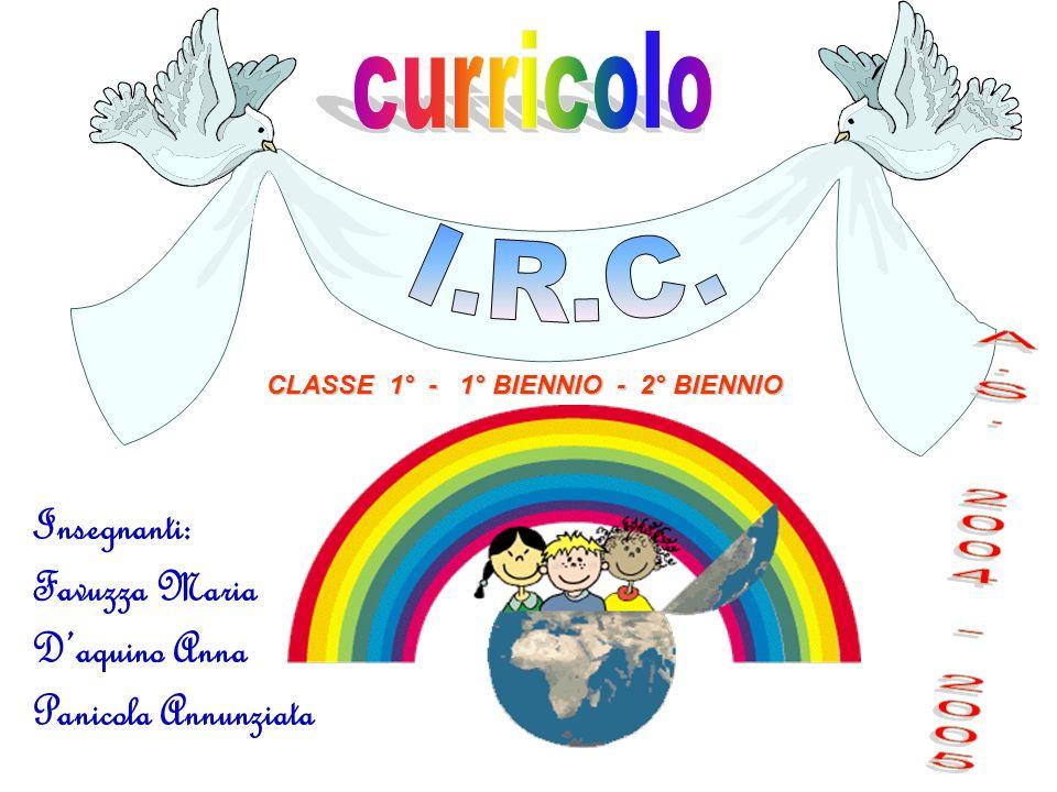 Insegnanti: Favuzza Maria Daquino Anna Panicola Annunziata CLASSE 1° - 1° BIENNIO - 2° BIENNIO