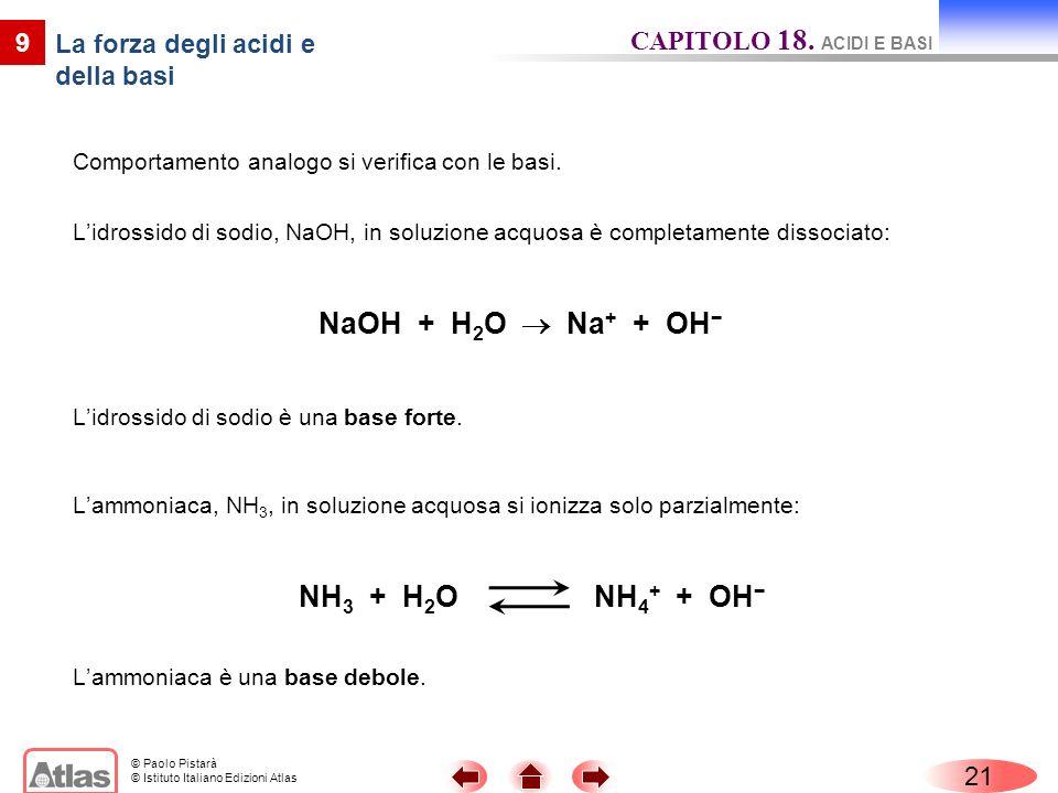 © Paolo Pistarà © Istituto Italiano Edizioni Atlas 21 9 La forza degli acidi e della basi CAPITOLO 18. ACIDI E BASI Comportamento analogo si verifica