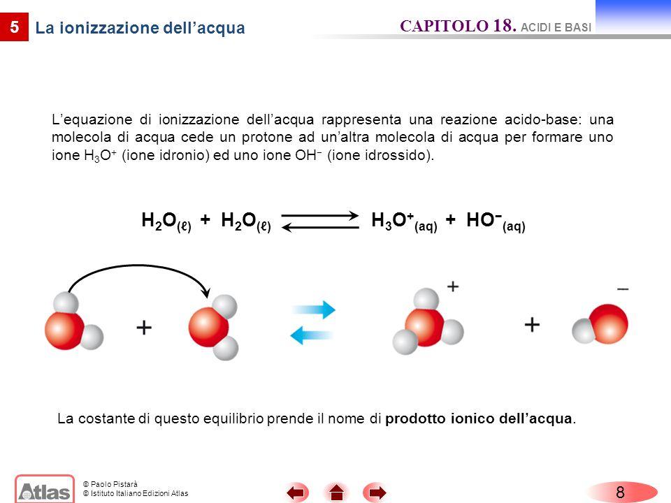 © Paolo Pistarà © Istituto Italiano Edizioni Atlas 9 5 La ionizzazione dellacqua La costante è rappresentata con il simbolo K w ed è scritta nella forma: Pertanto K w = 1,0 10 14 a 25 °C K w = H + OH CAPITOLO 18.