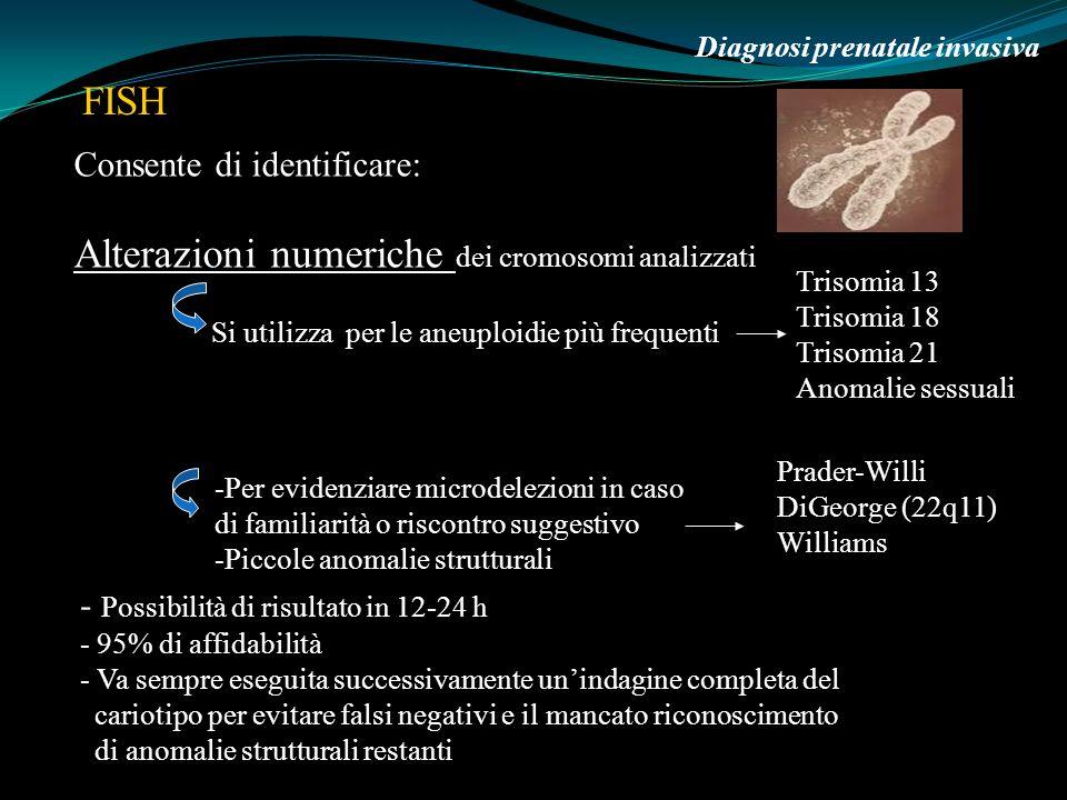 6 Marzo 2009 Si utilizza per le aneuploidie più frequenti Diagnosi prenatale invasiva FISH Consente di identificare: Alterazioni numeriche dei cromoso