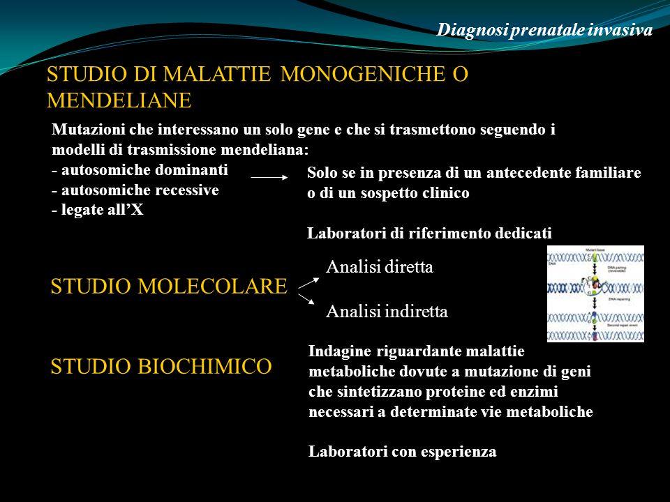 6 Marzo 2009 Diagnosi prenatale invasiva STUDIO DI MALATTIE MONOGENICHE O MENDELIANE Mutazioni che interessano un solo gene e che si trasmettono segue