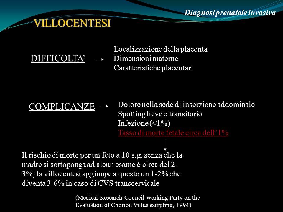 6 Marzo 2009 Diagnosi prenatale invasiva VILLOCENTESI DIFFICOLTA Localizzazione della placenta Dimensioni materne Caratteristiche placentari COMPLICAN