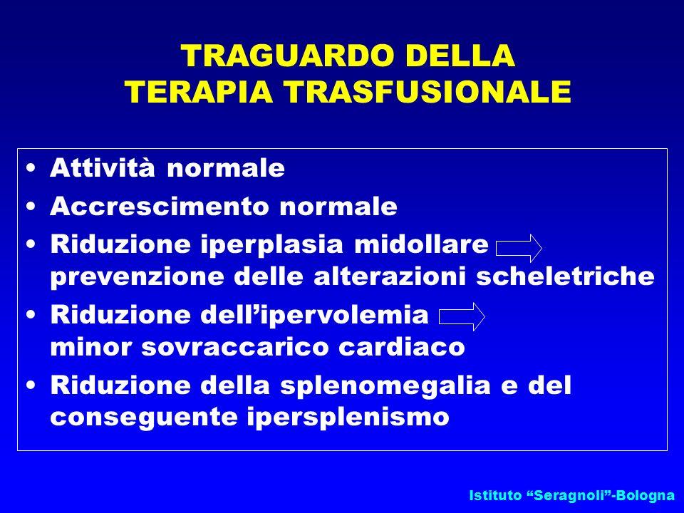 Istituto Seragnoli-Bologna TRAGUARDO DELLA TERAPIA TRASFUSIONALE Attività normale Accrescimento normale Riduzione iperplasia midollare prevenzione del