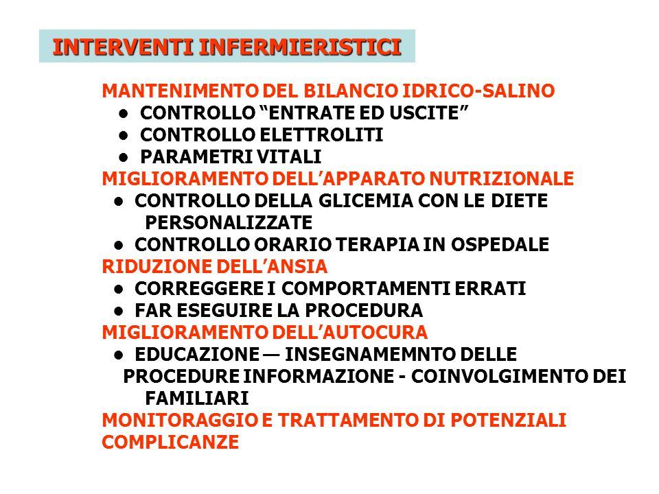 MANTENIMENTO DEL BILANCIO IDRICO-SALINO CONTROLLO ENTRATE ED USCITE CONTROLLO ELETTROLITI PARAMETRI VITALI MIGLIORAMENTO DELLAPPARATO NUTRIZIONALE CON