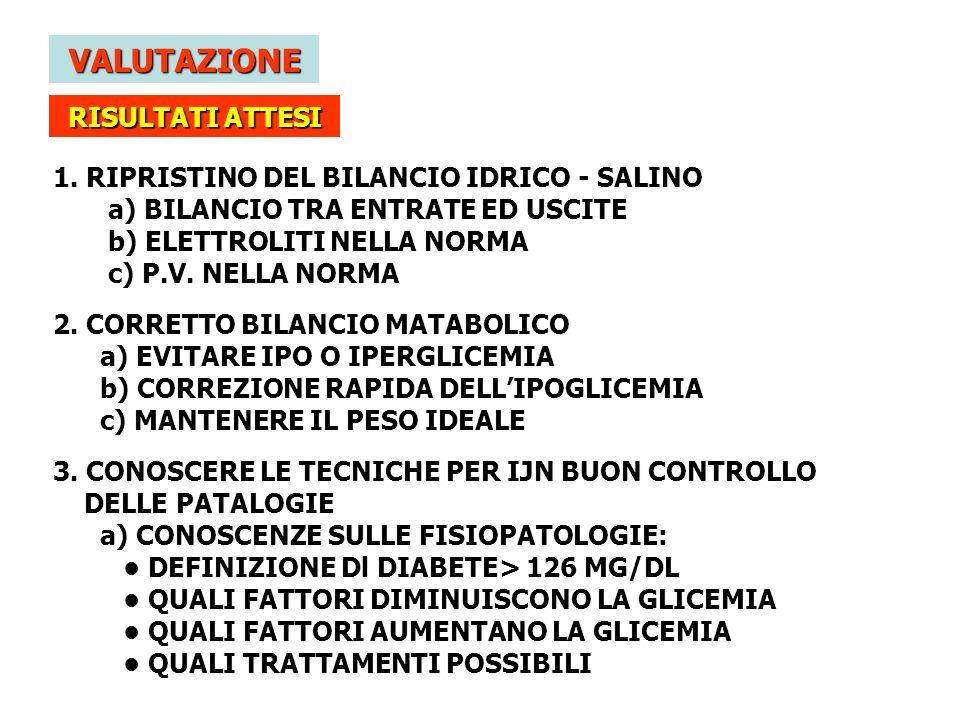 VALUTAZIONE RISULTATI ATTESI 1. RIPRISTINO DEL BILANCIO IDRICO - SALINO a) BILANCIO TRA ENTRATE ED USCITE b) ELETTROLITI NELLA NORMA c) P.V. NELLA NOR