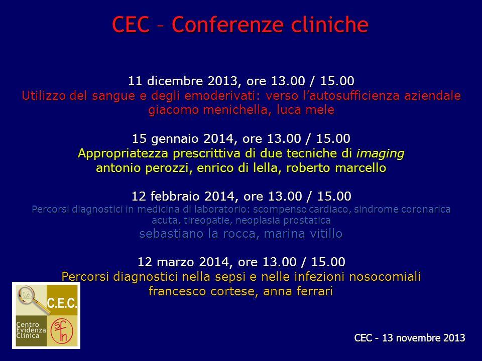 CEC - 13 novembre 2013 CEC – Conferenze cliniche 11 dicembre 2013, ore 13.00 / 15.00 Utilizzo del sangue e degli emoderivati: verso lautosufficienza a