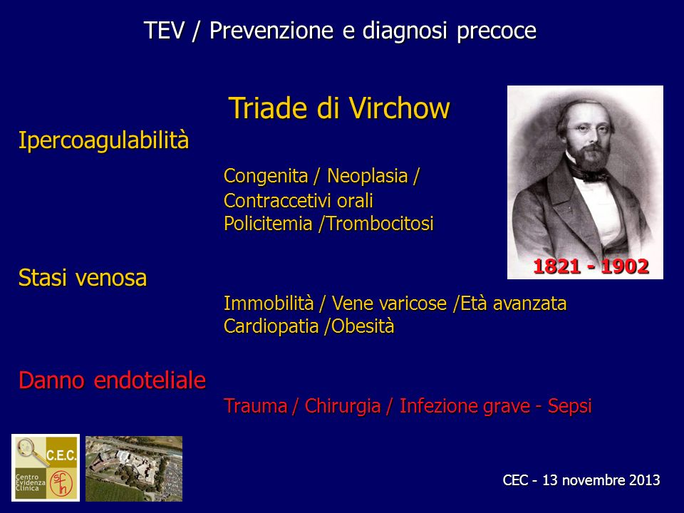 CEC - 13 novembre 2013 Triade di Virchow Ipercoagulabilità Congenita / Neoplasia / Contraccetivi orali Policitemia /Trombocitosi Stasi venosa Immobili
