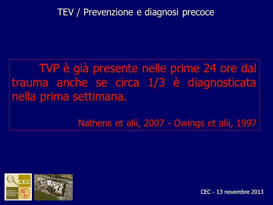 CEC - 13 novembre 2013 TVP è già presente nelle prime 24 ore dal trauma anche se circa 1/3 è diagnosticata nella prima settimana. Nathens et alii, 200