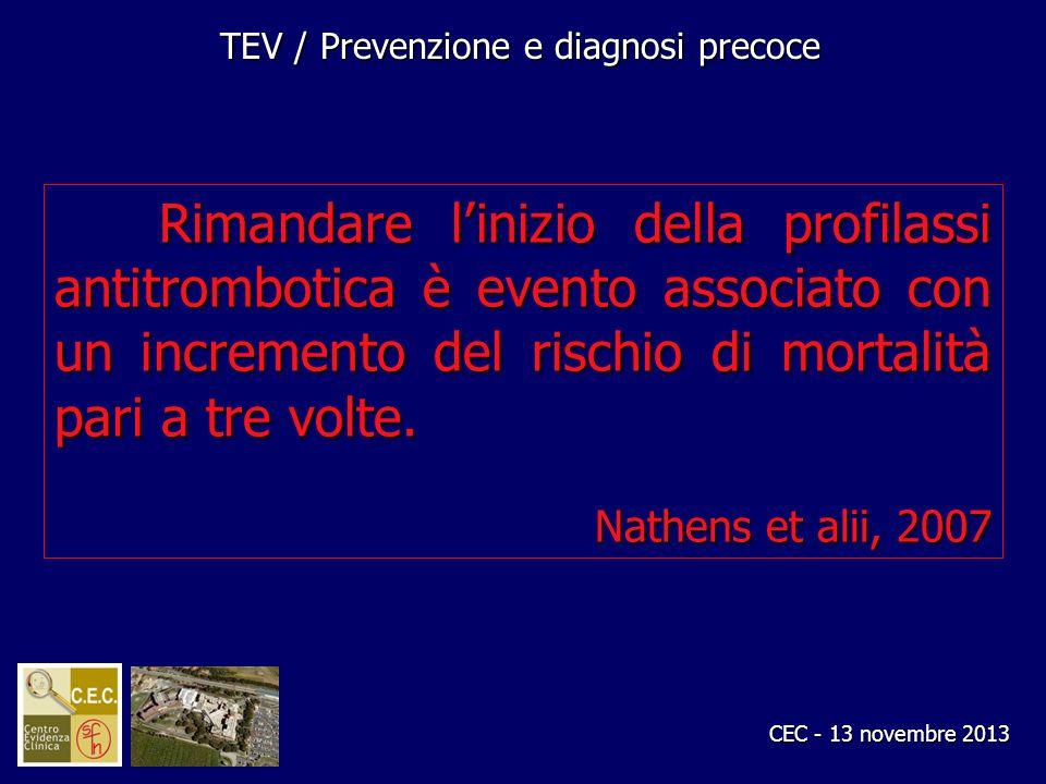 CEC - 13 novembre 2013 Rimandare linizio della profilassi antitrombotica è evento associato con un incremento del rischio di mortalità pari a tre volt