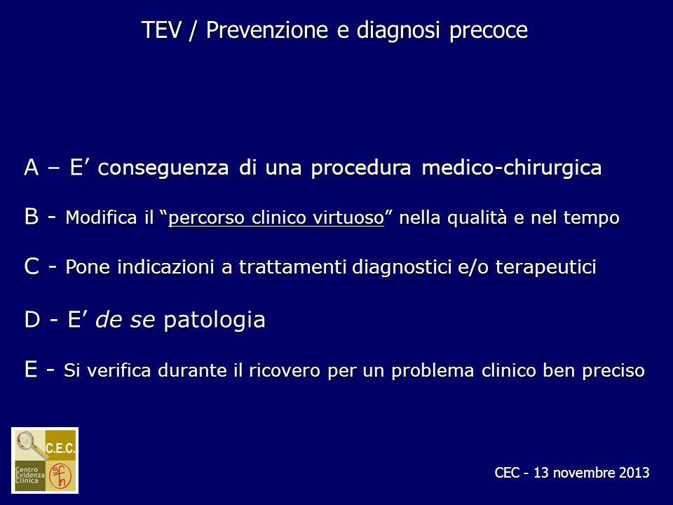 CEC - 13 novembre 2013 TEV / Prevenzione e diagnosi precoce A – E c onseguenza di una procedura medico-chirurgica B - Modifica il percorso clinico vir