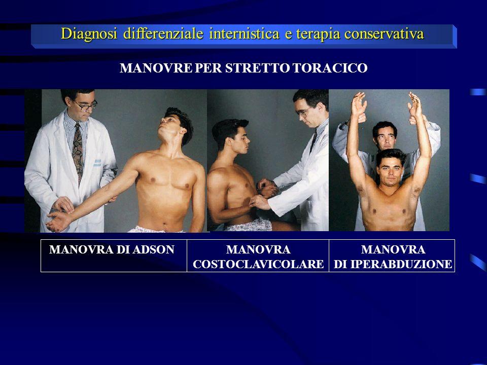 Diagnosi differenziale internistica e terapia conservativa MANOVRE PER STRETTO TORACICO MANOVRA DI ADSONMANOVRA COSTOCLAVICOLARE MANOVRA DI IPERABDUZIONE