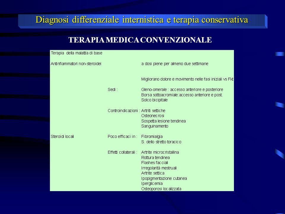 Diagnosi differenziale internistica e terapia conservativa TERAPIA MEDICA CONVENZIONALE