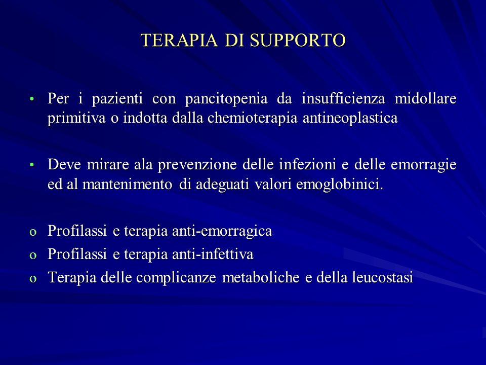 TERAPIA DI SUPPORTO Per i pazienti con pancitopenia da insufficienza midollare primitiva o indotta dalla chemioterapia antineoplastica Per i pazienti