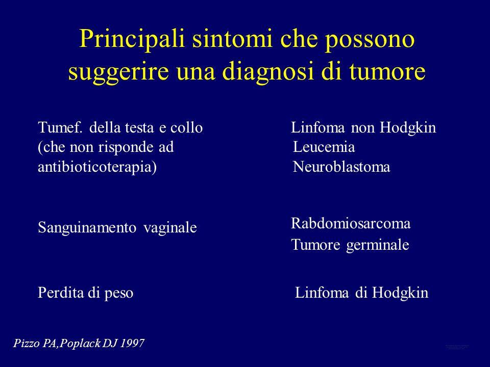 Principali sintomi che possono suggerire una diagnosi di tumore Tumef. della testa e collo (che non risponde ad antibioticoterapia) Linfoma non Hodgki
