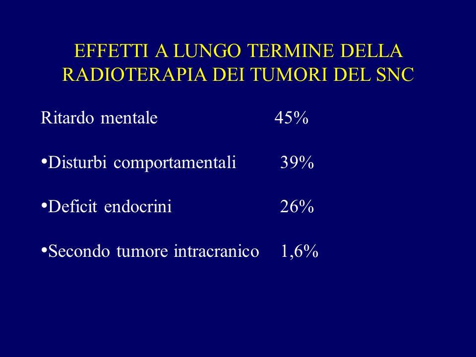 EFFETTI A LUNGO TERMINE DELLA RADIOTERAPIA DEI TUMORI DEL SNC Ritardo mentale 45% Disturbi comportamentali 39% Deficit endocrini 26% Secondo tumore in