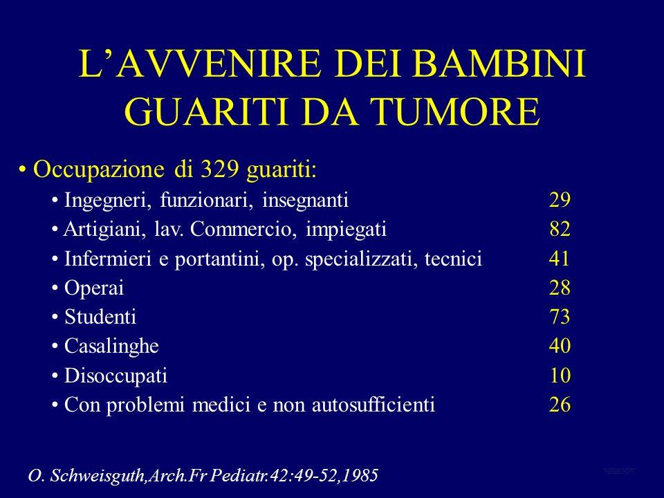 LAVVENIRE DEI BAMBINI GUARITI DA TUMORE O. Schweisguth,Arch.Fr Pediatr.42:49-52,1985 Occupazione di 329 guariti: Ingegneri, funzionari, insegnanti 29