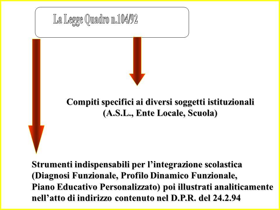 Compiti specifici ai diversi soggetti istituzionali (A.S.L., Ente Locale, Scuola) Strumenti indispensabili per lintegrazione scolastica (Diagnosi Funz