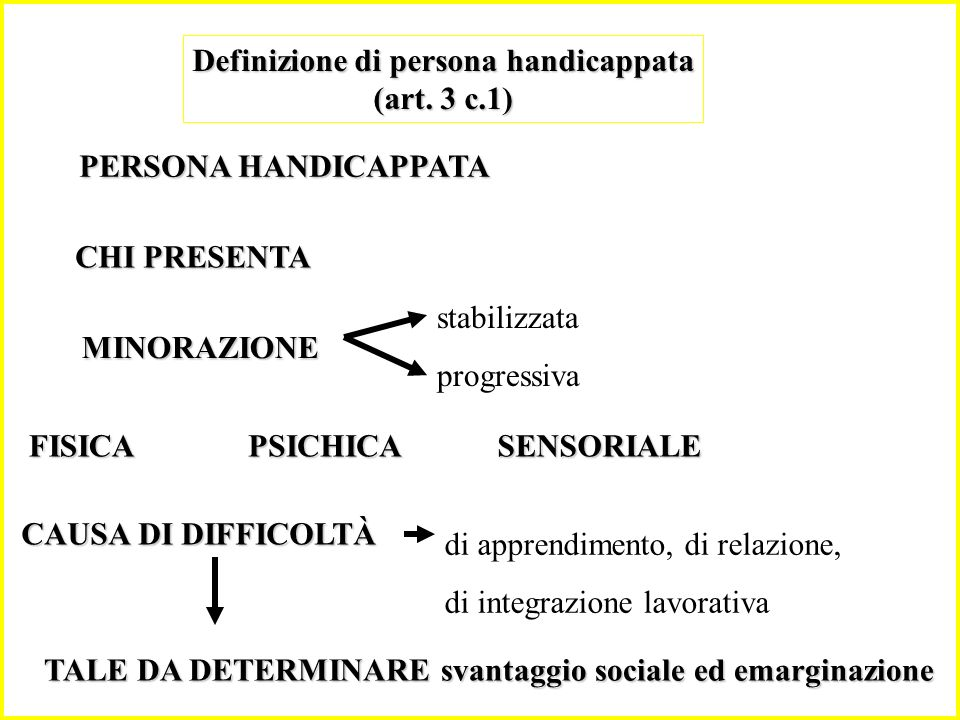 -Il capo distituto o lo psicologo delletà evolutiva segnala ai servizi di base che riferiscono alla Direzione sanitaria e amministrativa dellA.S.L.