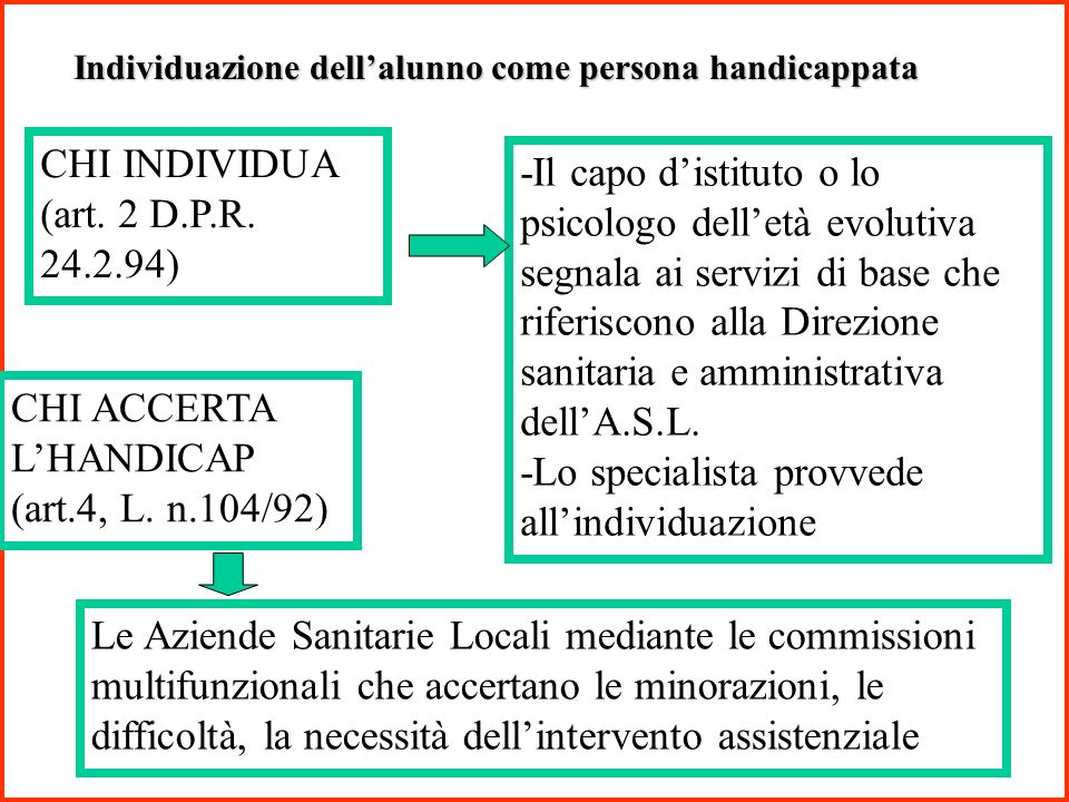 -Il capo distituto o lo psicologo delletà evolutiva segnala ai servizi di base che riferiscono alla Direzione sanitaria e amministrativa dellA.S.L. -L