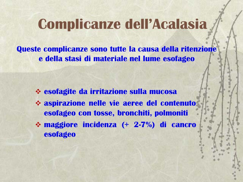 Complicanze dellAcalasia esofagite da irritazione sulla mucosa aspirazione nelle vie aeree del contenuto esofageo con tosse, bronchiti, polmoniti magg