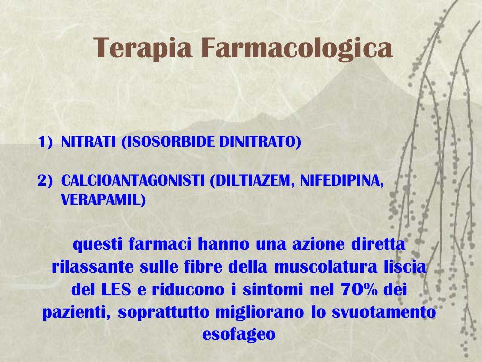 Terapia Farmacologica 1)NITRATI (ISOSORBIDE DINITRATO) 2)CALCIOANTAGONISTI (DILTIAZEM, NIFEDIPINA, VERAPAMIL) questi farmaci hanno una azione diretta