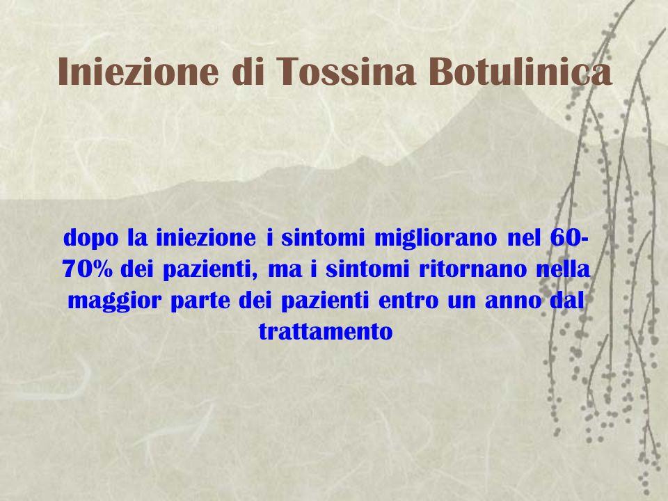 Iniezione di Tossina Botulinica dopo la iniezione i sintomi migliorano nel 60- 70% dei pazienti, ma i sintomi ritornano nella maggior parte dei pazien