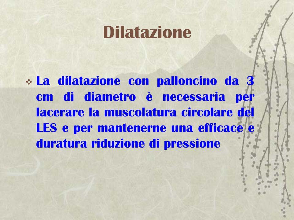 Dilatazione La dilatazione con palloncino da 3 cm di diametro è necessaria per lacerare la muscolatura circolare del LES e per mantenerne una efficace