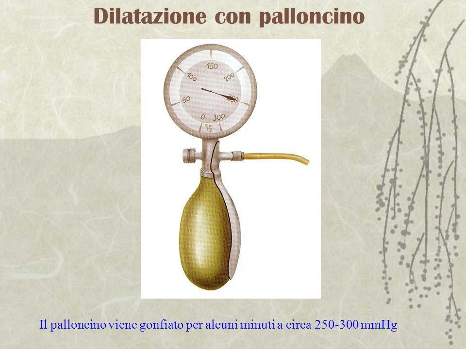 Dilatazione con palloncino Il palloncino viene gonfiato per alcuni minuti a circa 250-300 mmHg