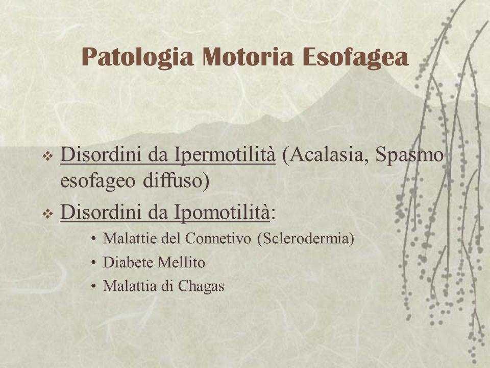 Patologia Motoria Esofagea Disordini da Ipermotilità (Acalasia, Spasmo esofageo diffuso) Disordini da Ipomotilità: Malattie del Connetivo (Sclerodermi