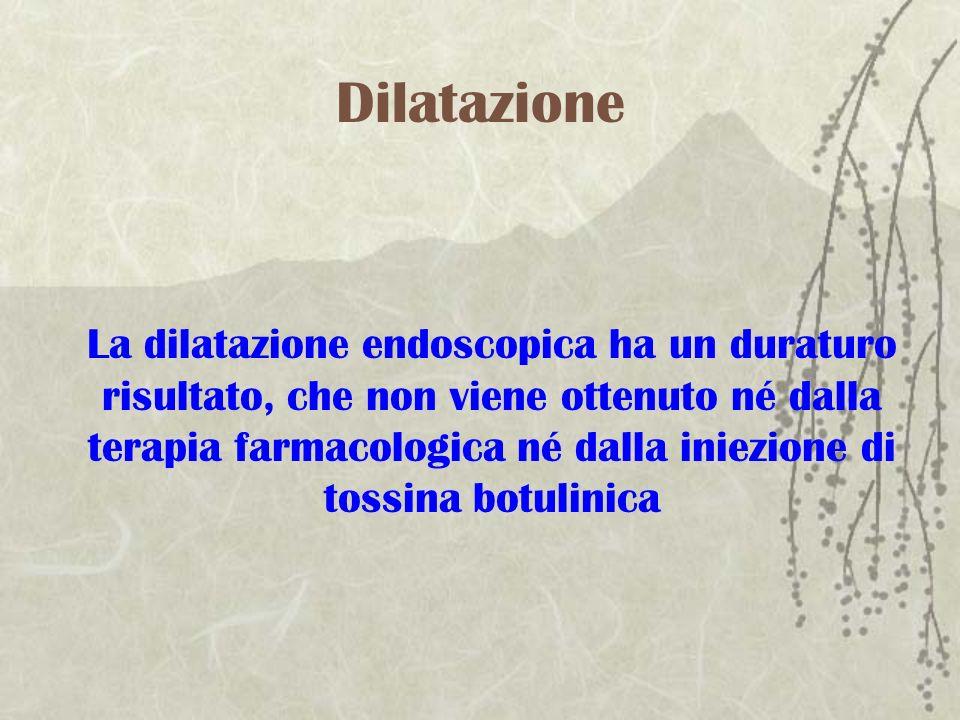 La dilatazione endoscopica ha un duraturo risultato, che non viene ottenuto né dalla terapia farmacologica né dalla iniezione di tossina botulinica
