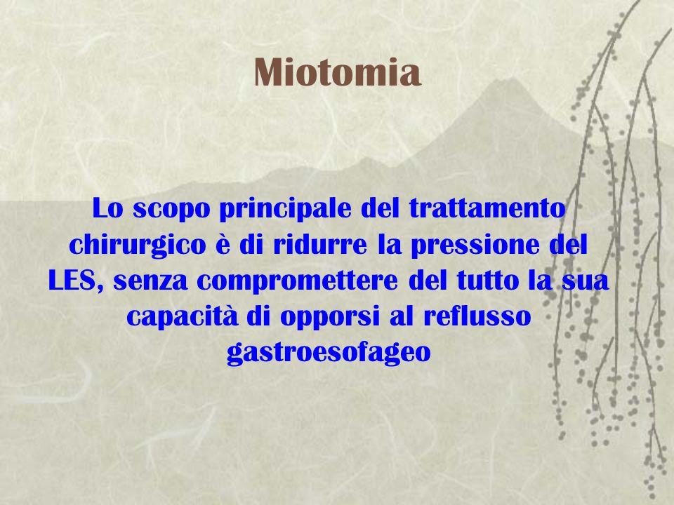 Miotomia Lo scopo principale del trattamento chirurgico è di ridurre la pressione del LES, senza compromettere del tutto la sua capacità di opporsi al
