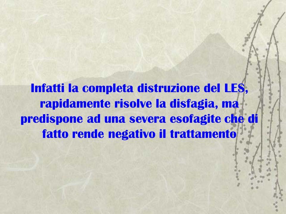 Infatti la completa distruzione del LES, rapidamente risolve la disfagia, ma predispone ad una severa esofagite che di fatto rende negativo il trattam