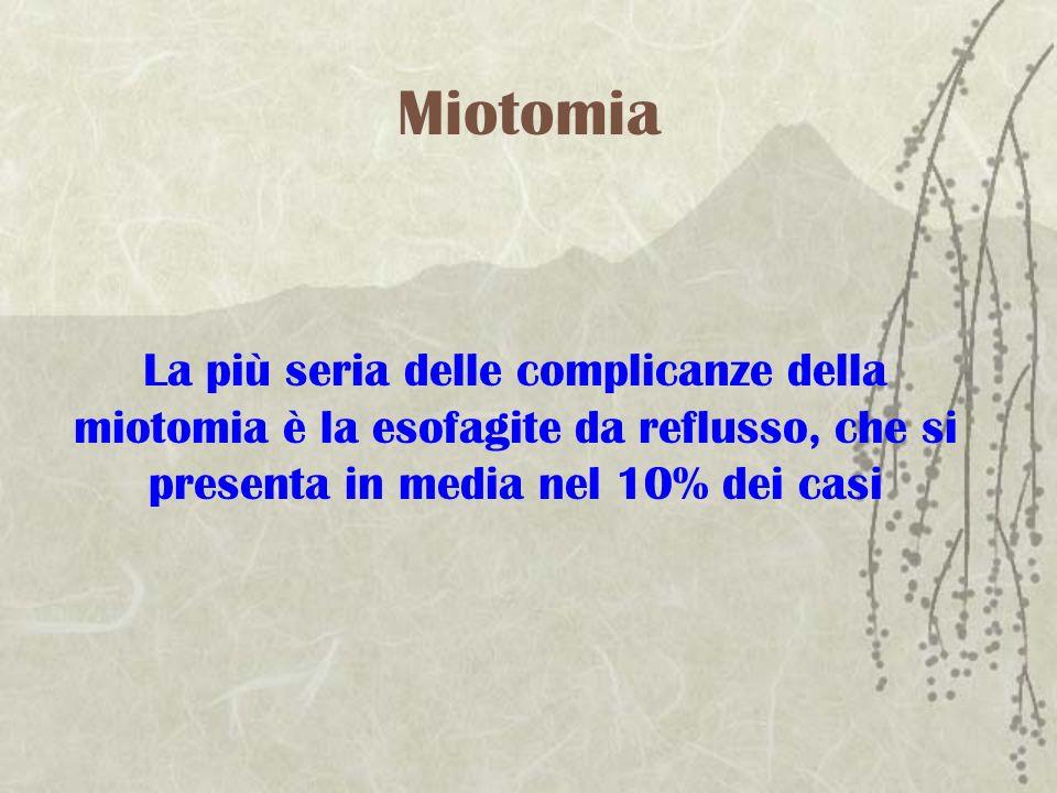 Miotomia La più seria delle complicanze della miotomia è la esofagite da reflusso, che si presenta in media nel 10% dei casi