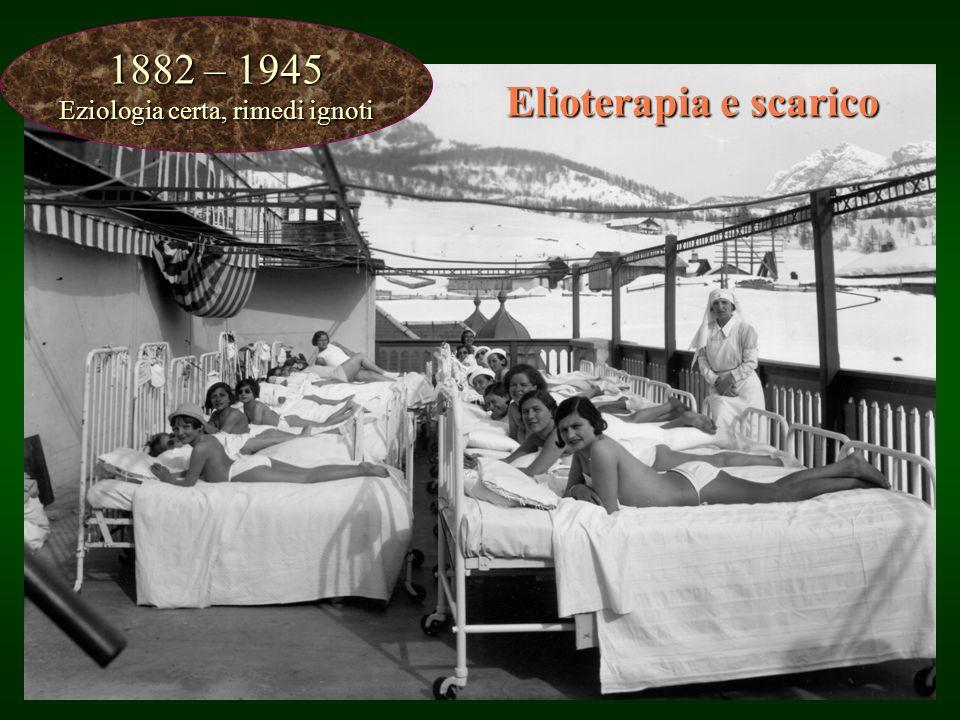 1882 – 1945 Eziologia certa, rimedi ignoti Elioterapia e scarico