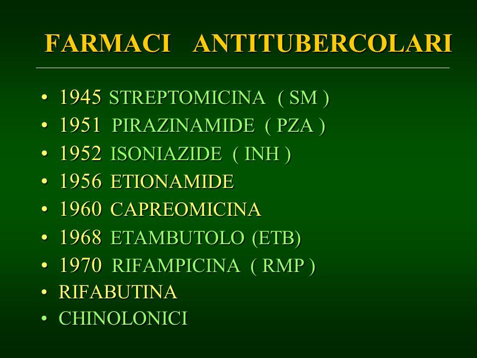 FARMACI ANTITUBERCOLARI 1945 STREPTOMICINA ( SM )1945 STREPTOMICINA ( SM ) 1951 PIRAZINAMIDE ( PZA )1951 PIRAZINAMIDE ( PZA ) 1952 ISONIAZIDE ( INH )1