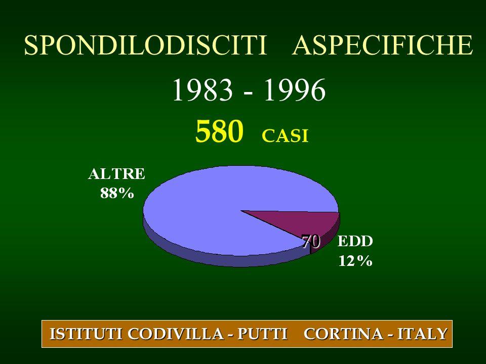 SPONDILODISCITI ASPECIFICHE 1983 - 1996 ISTITUTI CODIVILLA - PUTTI CORTINA - ITALY 580 CASI 70