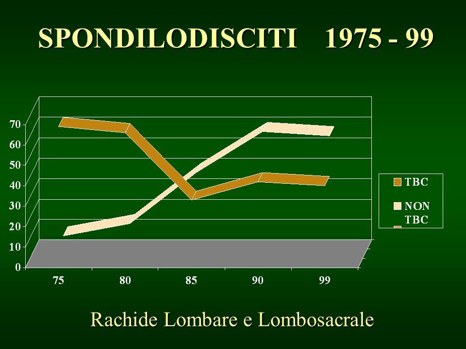 SPONDILODISCITI 1975 - 99 SPONDILODISCITI 1975 - 99 Rachide Lombare e Lombosacrale