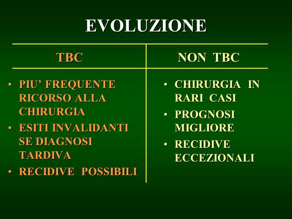 EVOLUZIONE PIU FREQUENTE RICORSO ALLA CHIRURGIAPIU FREQUENTE RICORSO ALLA CHIRURGIA ESITI INVALIDANTI SE DIAGNOSI TARDIVAESITI INVALIDANTI SE DIAGNOSI