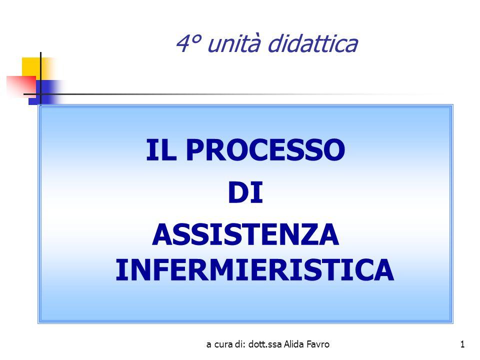 a cura di: dott.ssa Alida Favro1 4° unità didattica IL PROCESSO DI ASSISTENZA INFERMIERISTICA