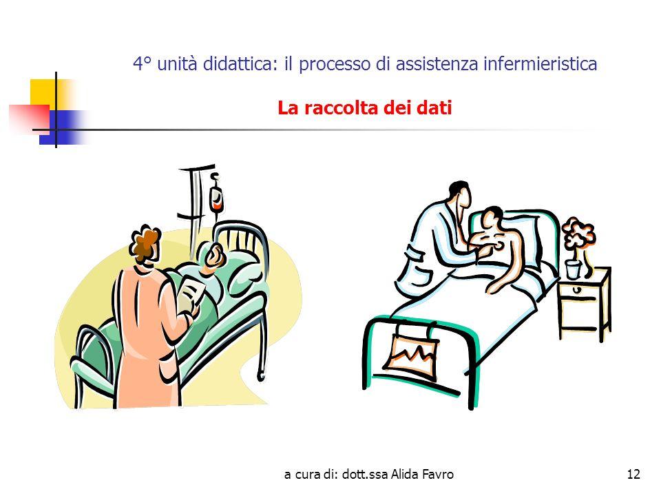 a cura di: dott.ssa Alida Favro12 4° unità didattica: il processo di assistenza infermieristica La raccolta dei dati