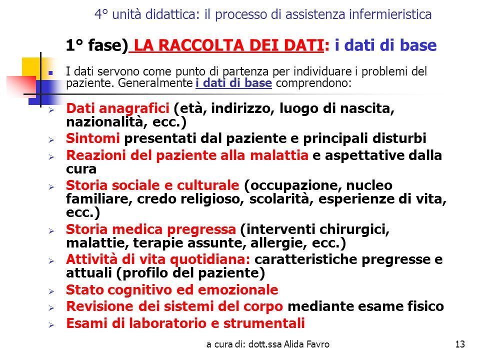 a cura di: dott.ssa Alida Favro13 4° unità didattica: il processo di assistenza infermieristica 1° fase) LA RACCOLTA DEI DATI: i dati di base I dati servono come punto di partenza per individuare i problemi del paziente.