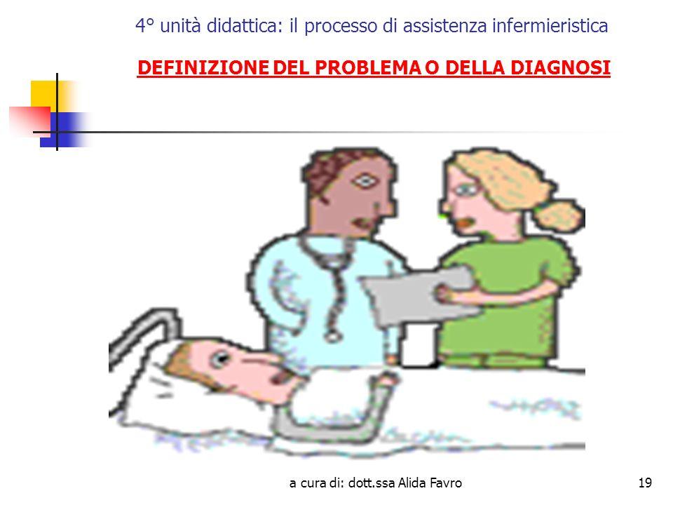 a cura di: dott.ssa Alida Favro19 4° unità didattica: il processo di assistenza infermieristica DEFINIZIONE DEL PROBLEMA O DELLA DIAGNOSI