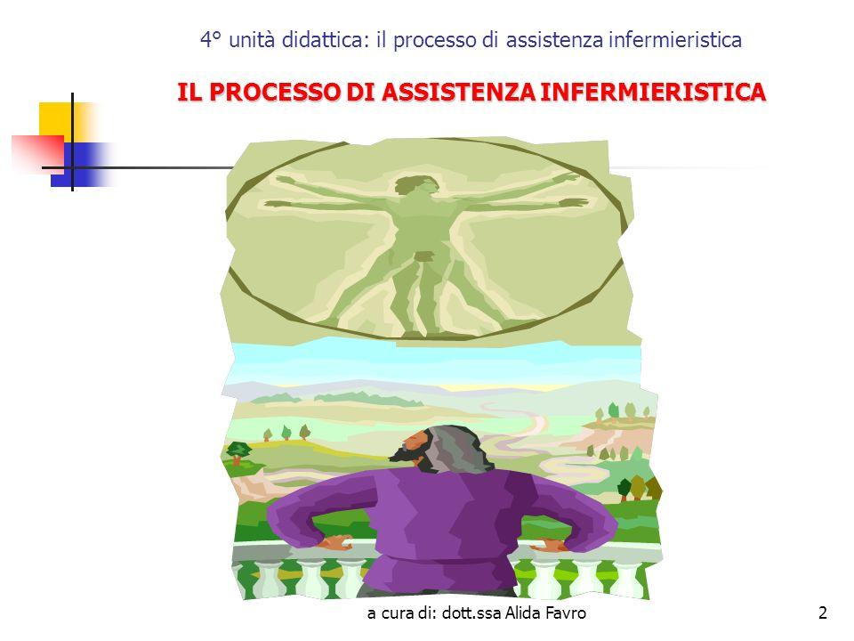 a cura di: dott.ssa Alida Favro2 IL PROCESSO DI ASSISTENZA INFERMIERISTICA 4° unità didattica: il processo di assistenza infermieristica IL PROCESSO DI ASSISTENZA INFERMIERISTICA