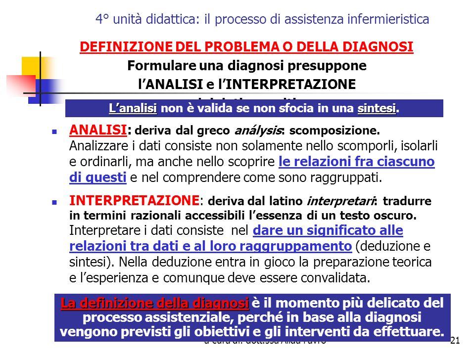 a cura di: dott.ssa Alida Favro21 4° unità didattica: il processo di assistenza infermieristica DEFINIZIONE DEL PROBLEMA O DELLA DIAGNOSI Formulare una diagnosi presuppone lANALISI e lINTERPRETAZIONE dei dati raccolti.