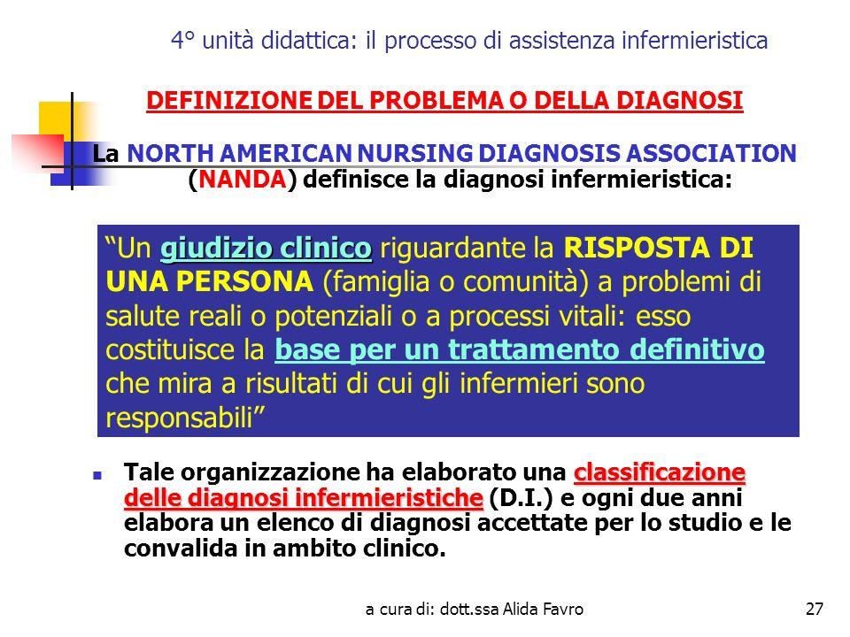 a cura di: dott.ssa Alida Favro27 4° unità didattica: il processo di assistenza infermieristica DEFINIZIONE DEL PROBLEMA O DELLA DIAGNOSI La NORTH AMERICAN NURSING DIAGNOSIS ASSOCIATION (NANDA) definisce la diagnosi infermieristica: classificazione delle diagnosi infermieristiche Tale organizzazione ha elaborato una classificazione delle diagnosi infermieristiche (D.I.) e ogni due anni elabora un elenco di diagnosi accettate per lo studio e le convalida in ambito clinico.
