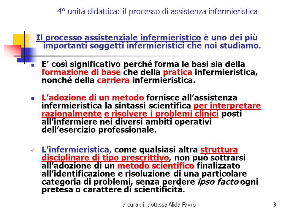 a cura di: dott.ssa Alida Favro3 4° unità didattica: il processo di assistenza infermieristica Il processo assistenziale infermieristico è uno dei più importanti soggetti infermieristici che noi studiamo.