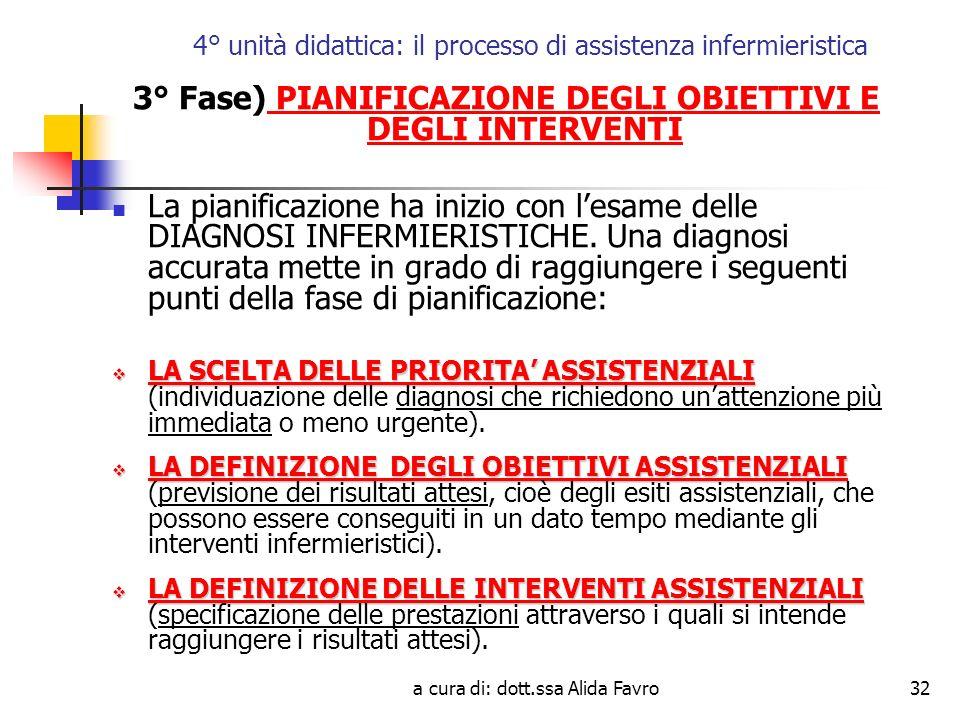 a cura di: dott.ssa Alida Favro32 4° unità didattica: il processo di assistenza infermieristica 3° Fase) PIANIFICAZIONE DEGLI OBIETTIVI E DEGLI INTERVENTI La pianificazione ha inizio con lesame delle DIAGNOSI INFERMIERISTICHE.