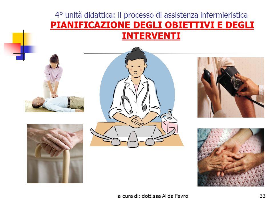 a cura di: dott.ssa Alida Favro33 4° unità didattica: il processo di assistenza infermieristica PIANIFICAZIONE DEGLI OBIETTIVI E DEGLI INTERVENTI